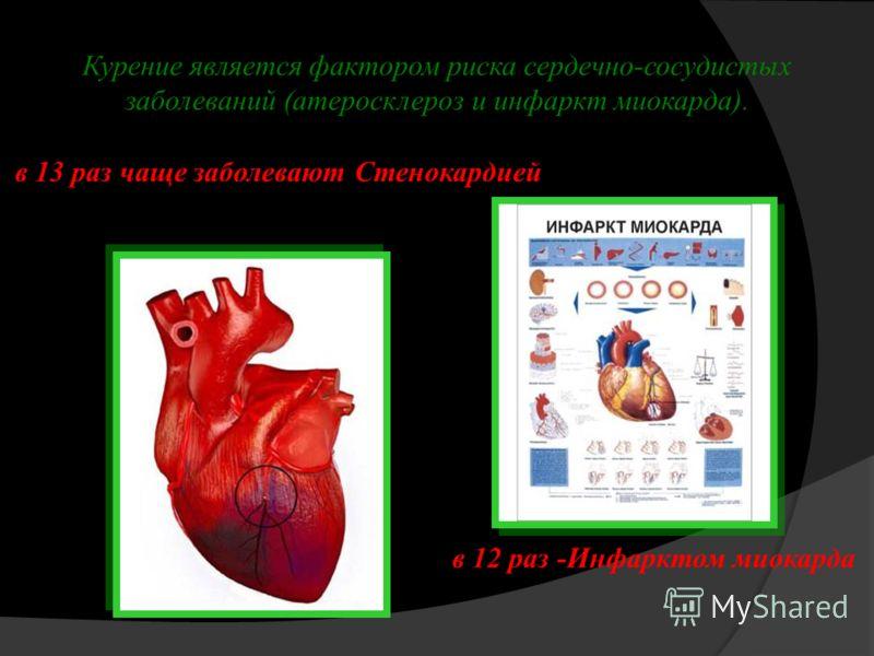 Курение способствует развитию инфекционных заболеваний органов дыхания. Курение является фактором риска для осложнений при беременности. Курение увеличивает вероятность рака лёгких у окружающих (пассивное курение). Каждый седьмой долго курящий болеет