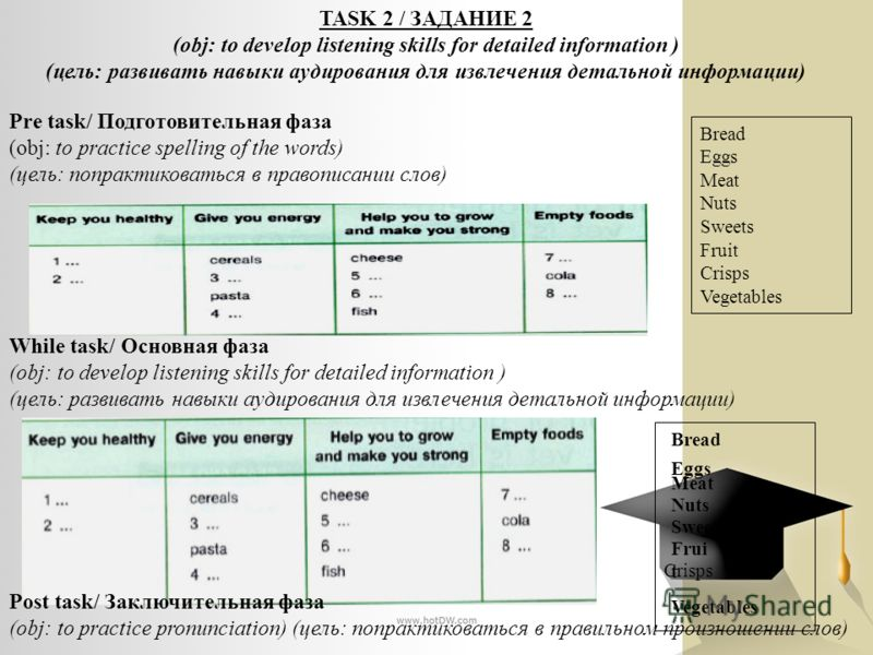 TASK 2 / ЗАДАНИЕ 2 (obj: to develop listening skills for detailed information ) (цель: развивать навыки аудирования для извлечения детальной информации) Pre task/ Подготовительная фаза (obj: to practice spelling of the words) (цель: попрактиковаться