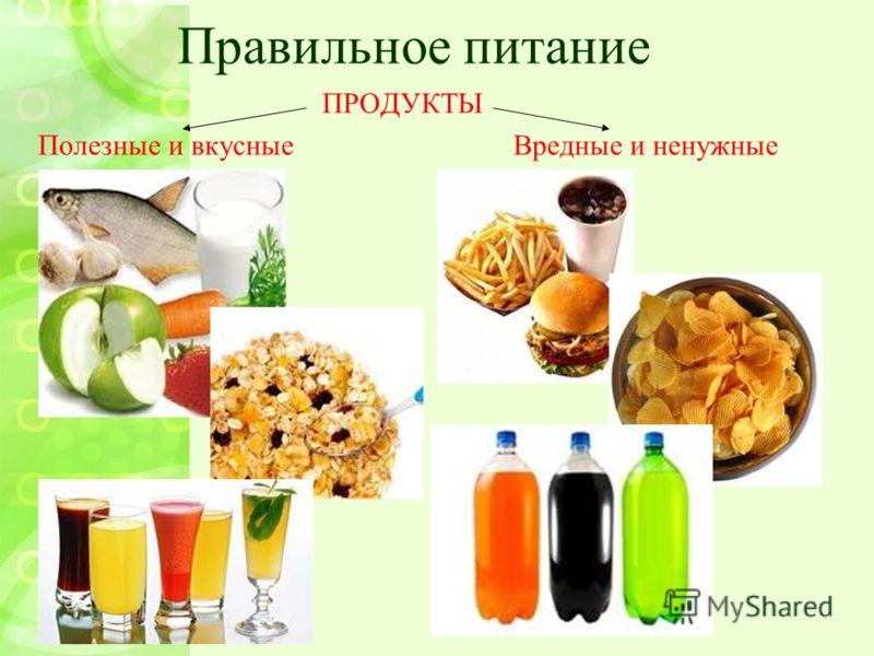 Правильное питание ПРОДУКТЫ Полезные и вкусные Вредные и ненужные