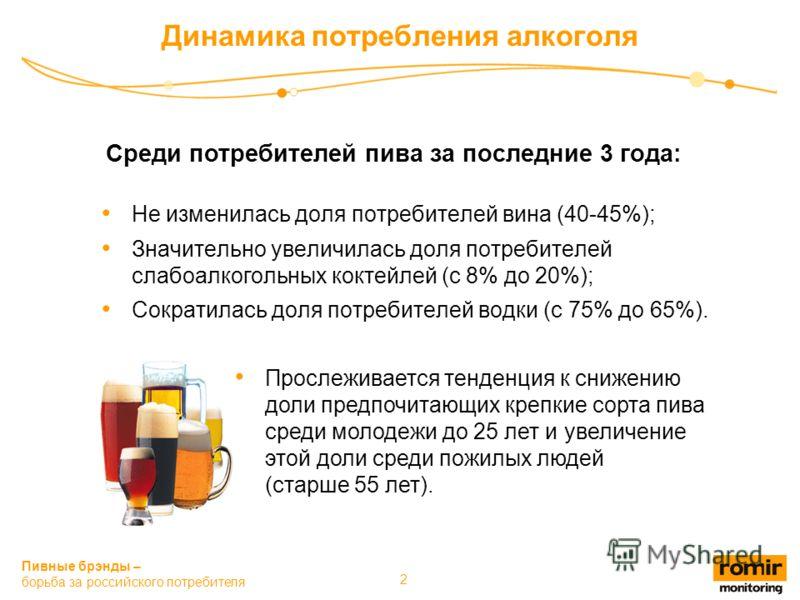 Пивные брэнды – борьба за российского потребителя 2 Динамика потребления алкоголя Не изменилась доля потребителей вина (40-45%); Значительно увеличилась доля потребителей слабоалкогольных коктейлей (с 8% до 20%); Сократилась доля потребителей водки (