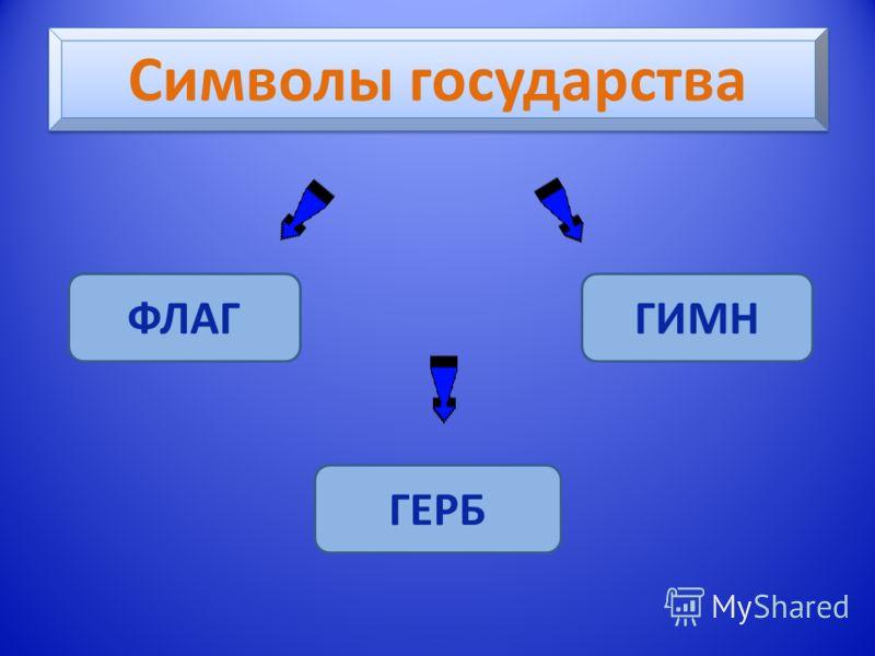 Символы государства ГЕРБ ФЛАГГИМН
