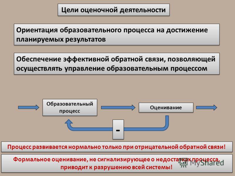 Цели оценочной деятельности Ориентация образовательного процесса на достижение планируемых результатов Обеспечение эффективной обратной связи, позволяющей осуществлять управление образовательным процессом Процесс развивается нормально только при отри