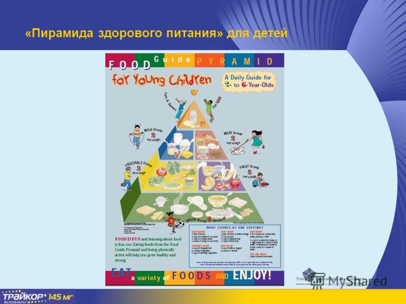 «Пирамида здорового питания» для детей