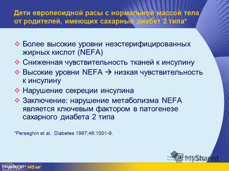 Дети европеоидной расы с нормальной массой тела от родителей, имеющих сахарный диабет 2 типа* Более высокие уровни неэстерифицированных жирных кислот (NEFA) Сниженная чувствительность тканей к инсулину Высокие уровни NEFA низкая чувствительность к ин