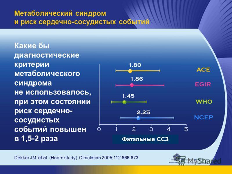 Dekker JM, et al. (Hoorn study). Circulation 2005;112:666-673. Метаболический синдром и риск сердечно-сосудистых событий Какие бы диагностические критерии метаболического синдрома не использовалось, при этом состоянии риск сердечно- сосудистых событи