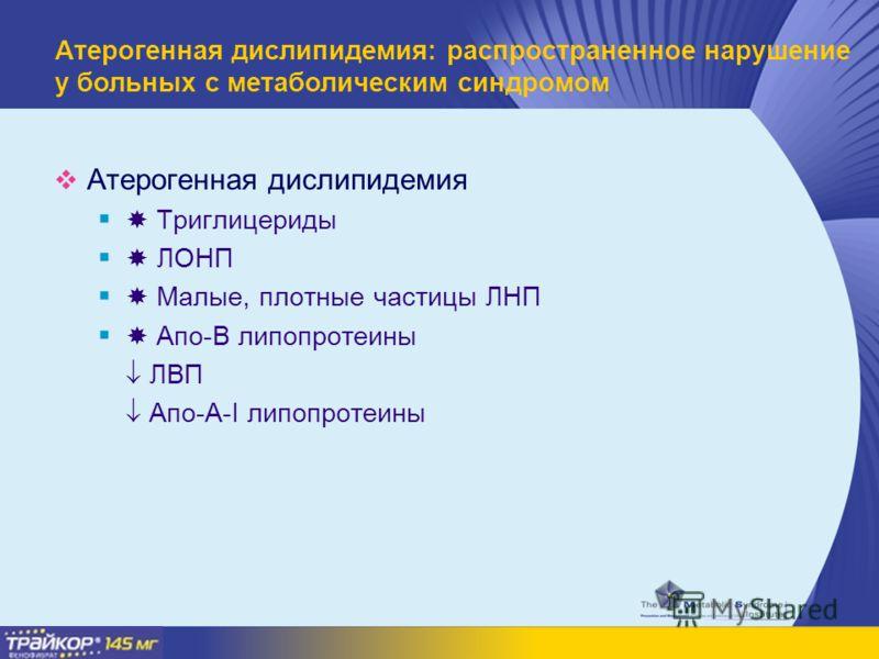 Атерогенная дислипидемия Триглицериды ЛОНП Малые, плотные частицы ЛНП Апо-B липопротеины ЛВП Апо-A-I липопротеины Атерогенная дислипидемия: распространенное нарушение у больных с метаболическим синдромом