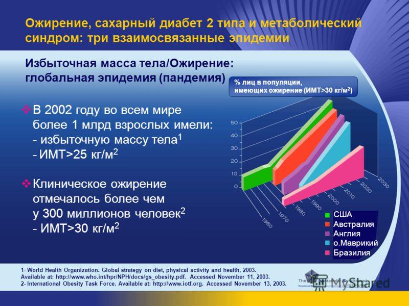 В 2002 году во всем мире более 1 млрд взрослых имели: - избыточную массу тела 1 - ИМТ>25 кг/м 2 Клиническое ожирение отмечалось более чем у 300 миллионов человек 2 - ИМТ>30 кг/м 2 1- World Health Organization. Global strategy on diet, physical activi