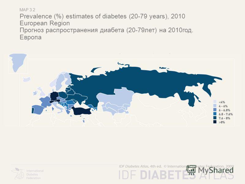 MAP 3.2 Prevalence (%) estimates of diabetes (20-79 years), 2010 European Region Прогноз распространения диабета (20-79лет) на 2010год. Европа
