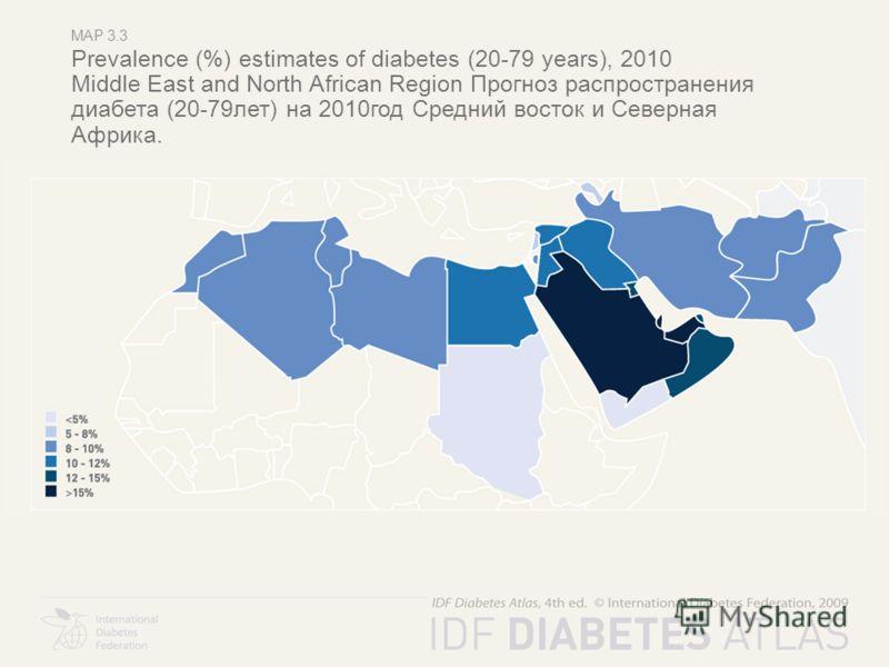 MAP 3.3 Prevalence (%) estimates of diabetes (20-79 years), 2010 Middle East and North African Region Прогноз распространения диабета (20-79лет) на 2010год Средний восток и Северная Африка.