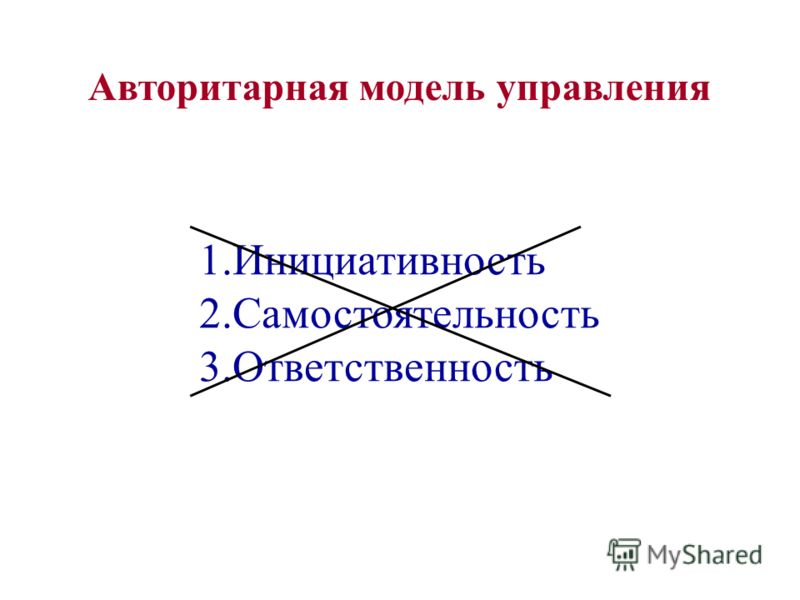 Авторитарная модель управления 1.Инициативность 2.Самостоятельность 3.Ответственность