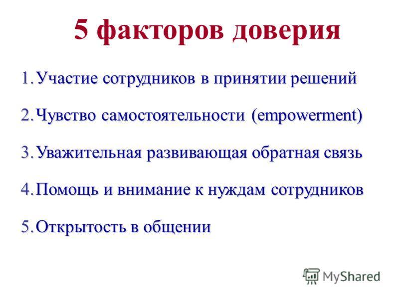 1.Участие сотрудников в принятии решений 2.Чувство самостоятельности (empowerment) 3.Уважительная развивающая обратная связь 4.Помощь и внимание к нуждам сотрудников 5.Открытость в общении 5 факторов доверия
