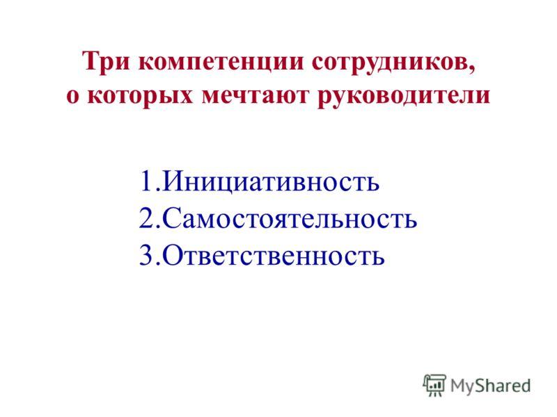 Три компетенции сотрудников, о которых мечтают руководители 1.Инициативность 2.Самостоятельность 3.Ответственность