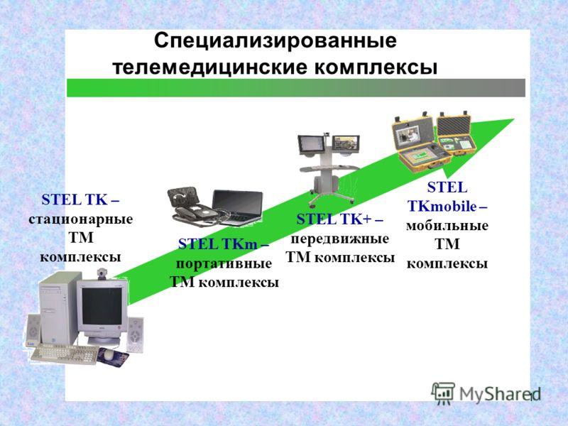 21 Специализированные телемедицинские комплексы STEL TK – стационарные ТМ комплексы STEL TKm – портативные ТМ комплексы STEL TK+ – передвижные ТМ комплексы STEL TKmobile – мобильные ТМ комплексы