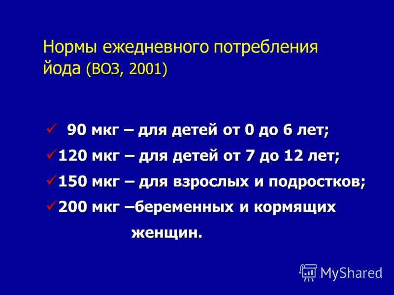 (ВОЗ, 2001) Нормы ежедневного потребления йода (ВОЗ, 2001) 90 мкг – для детей от 0 до 6 лет; 90 мкг – для детей от 0 до 6 лет; 120 мкг – для детей от 7 до 12 лет; 120 мкг – для детей от 7 до 12 лет; 150 мкг – для взрослых и подростков; 150 мкг – для