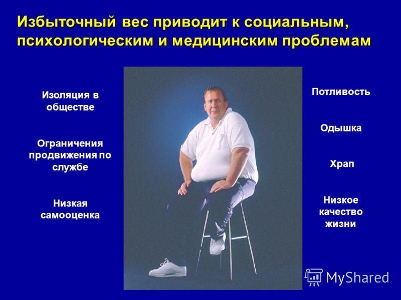 Избыточный вес приводит к социальным, психологическим и медицинским проблемам Изоляция в обществе Ограничения продвижения по службе Низкая самооценка Потливость Одышка Храп Низкое качество жизни