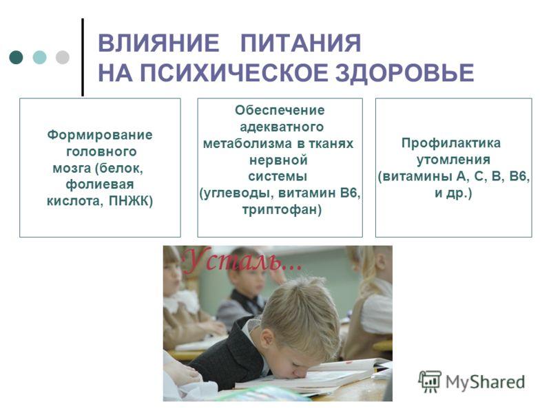 Формирование головного мозга (белок, фолиевая кислота, ПНЖК) Обеспечение адекватного метаболизма в тканях нервной системы (углеводы, витамин В6, триптофан) Профилактика утомления (витамины А, С, В, В6, и др.) ВЛИЯНИЕ ПИТАНИЯ НА ПСИХИЧЕСКОЕ ЗДОРОВЬЕ
