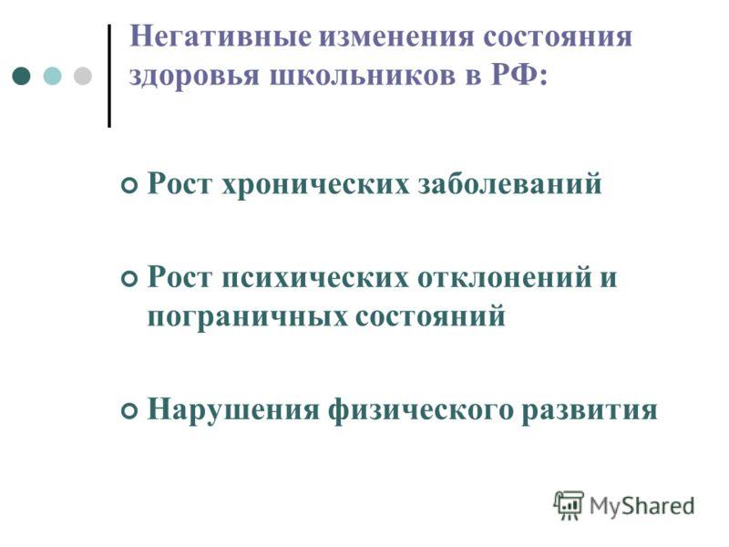Негативные изменения состояния здоровья школьников в РФ: Рост хронических заболеваний Рост психических отклонений и пограничных состояний Нарушения физического развития