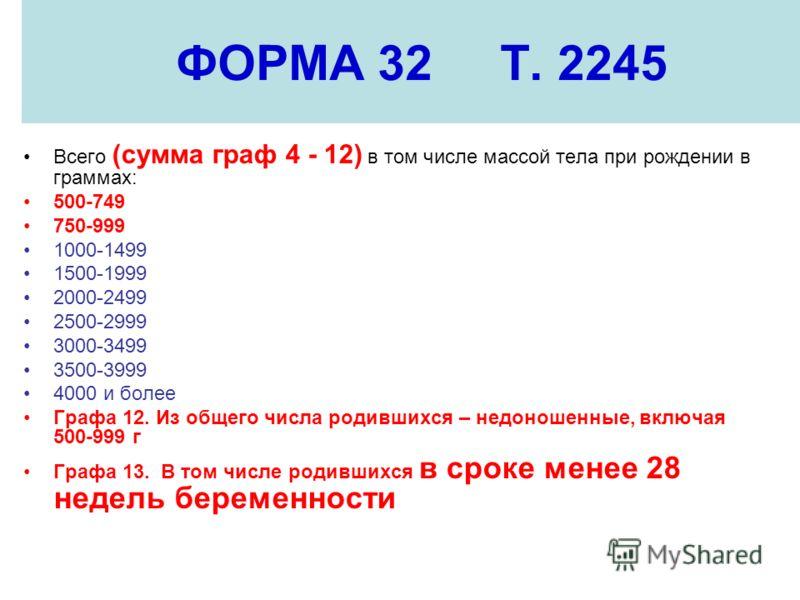 ФОРМА 32 Т. 2245 Всего (сумма граф 4 - 12) в том числе массой тела при рождении в граммах: 500-749 750-999 1000-1499 1500-1999 2000-2499 2500-2999 3000-3499 3500-3999 4000 и более Графа 12. Из общего числа родившихся – недоношенные, включая 500-999 г