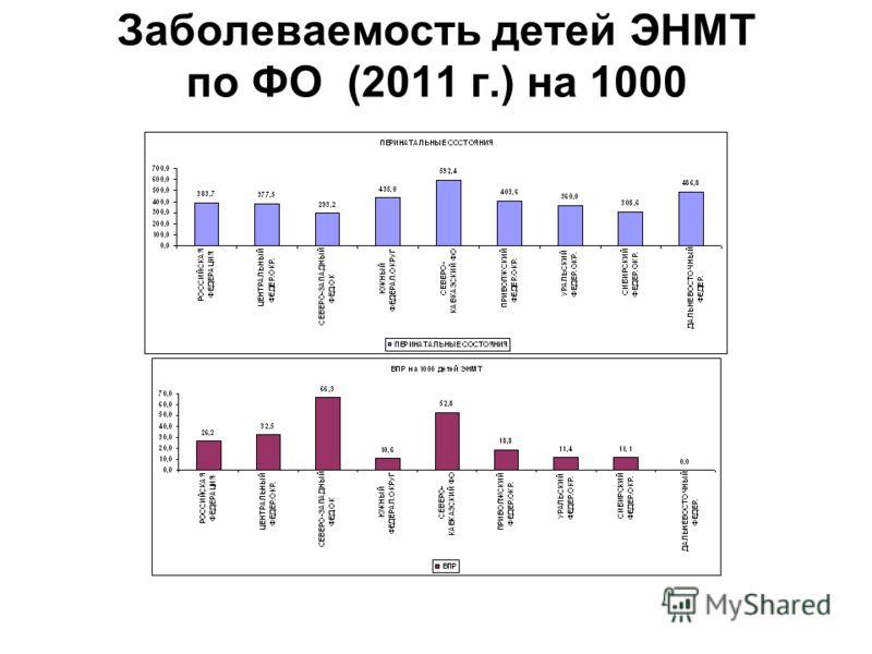 Заболеваемость детей ЭНМТ по ФО (2011 г.) на 1000