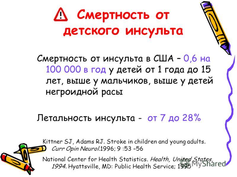Смертность от детского инсульта Смертность от инсульта в США – 0,6 на 100 000 в год у детей от 1 года до 15 лет, выше у мальчиков, выше у детей негроидной расы Летальность инсульта - от 7 до 28% Kittner SJ, Adams RJ. Stroke in children and young adul