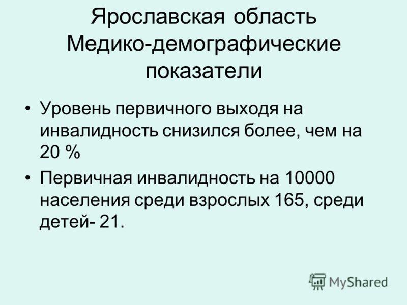 Ярославская область Медико-демографические показатели Уровень первичного выходя на инвалидность снизился более, чем на 20 % Первичная инвалидность на 10000 населения среди взрослых 165, среди детей- 21.