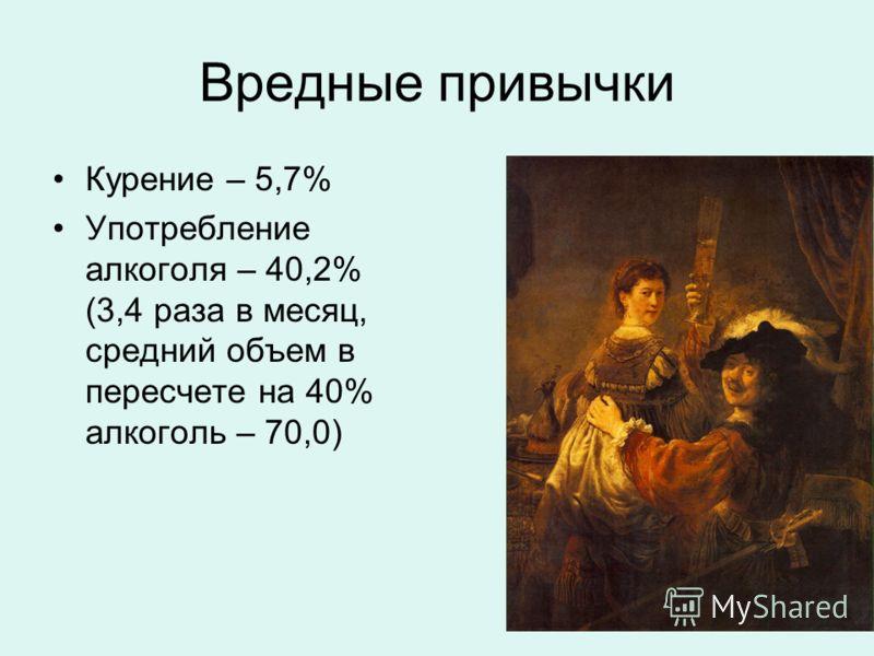Вредные привычки Курение – 5,7% Употребление алкоголя – 40,2% (3,4 раза в месяц, средний объем в пересчете на 40% алкоголь – 70,0)