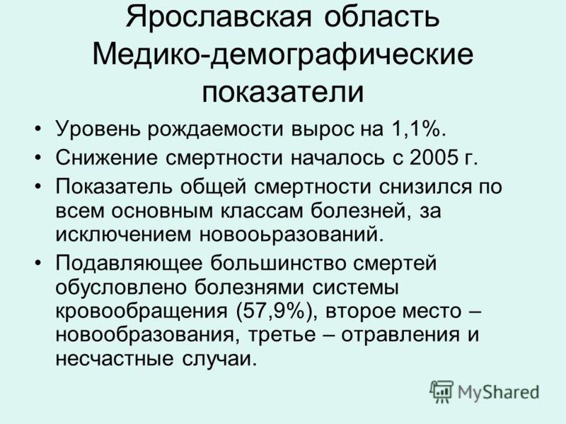 Ярославская область Медико-демографические показатели Уровень рождаемости вырос на 1,1%. Снижение смертности началось с 2005 г. Показатель общей смертности снизился по всем основным классам болезней, за исключением новооьразований. Подавляющее больши