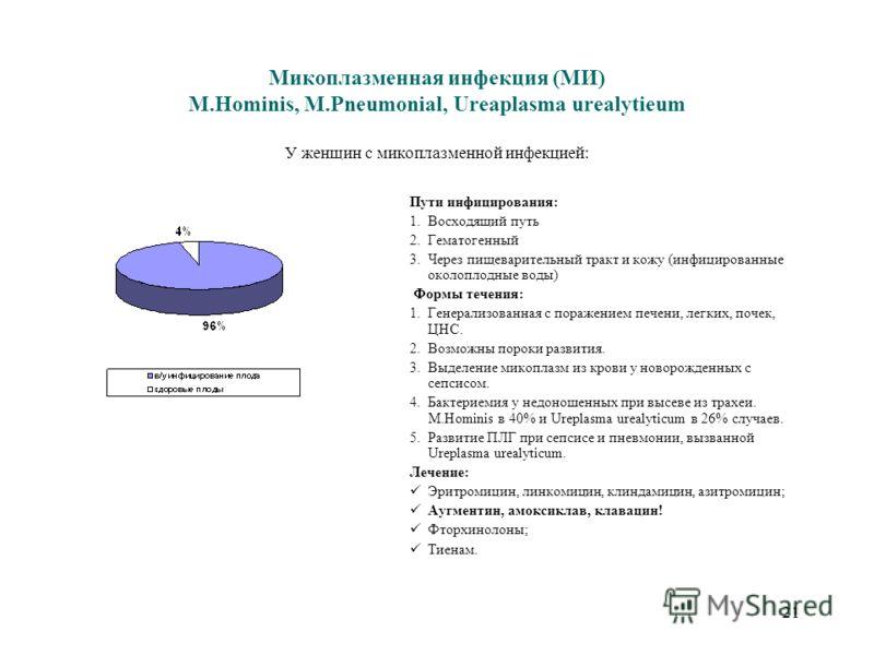 20 Хламидиоз: Хламидийная инфекция Клиника: При контакте с хламидиями у 25-50% конъюнктивит, у 10-25% - пневмония (Rh-графия: гиперазрация легких и 2-х-сторонние симметричные интерст.инфильтраты). Лечение: 1.Применение эритромициновых глазных капель