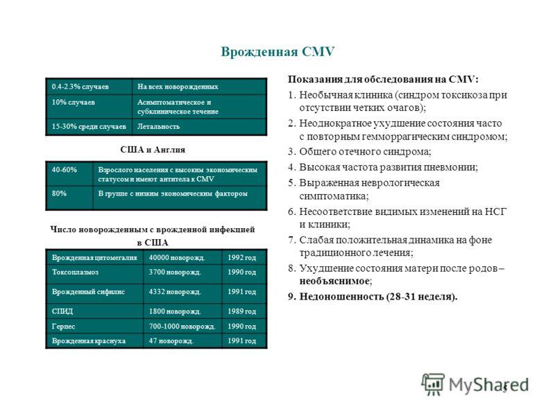 4 Симптомы, заставляющие предположить внутриутробную инфекцию 1.Низкий вес для данного срока гестации; 2.Микро-, гидроцефалия, внутримозговые кальцификаты; 3.Ранняя желтуха с > прямым Вн; 4.Гепатоспленомегалия; 5.Анемия с явлениями гемолиза; ДВС; тро