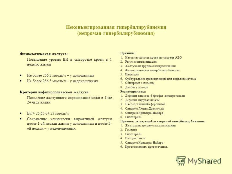 13 Гипогликемия 1.Глюкоза в крови: Масса тела I > 2.5 кг 0-3 часа < 1.93 ммоль/л 4-24 часа < 2.2 ммоль/л 1-7 дней < 2.5 ммоль/л Масса тела II < 2.5 кг 0-72 часа < 1.4 ммоль/л 4-7 дней < 2.5 ммоль/л 2.Для постановки диагноза необходимы 2 анализа с инт