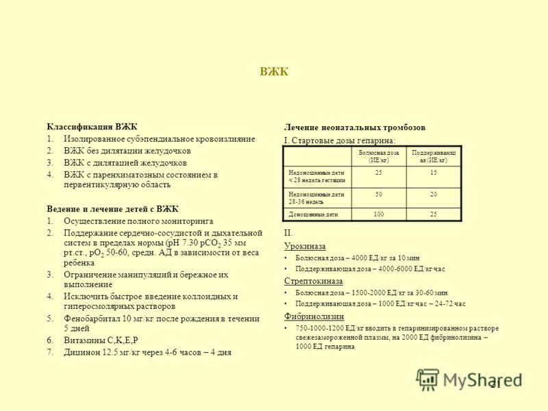 20 Внутрижелудочковое кровоизлияние Факторы риска Клинические признаки ВЖК ВЖК асфиксияБГМГБНпневмоторакс гипотермия гипертермия гипотония гипертония гипоксемиягиперкапнияацидоз ПризнакиЛабораторные данныеНеврологические нарушения Шок Бледность Респи