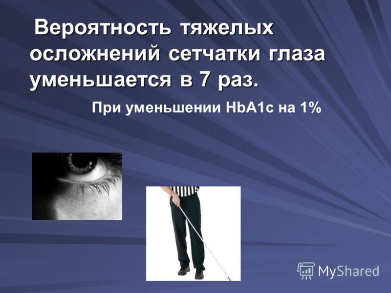Вероятность тяжелых осложнений сетчатки глаза уменьшается в 7 раз. Вероятность тяжелых осложнений сетчатки глаза уменьшается в 7 раз. При уменьшении HbA1c на 1%