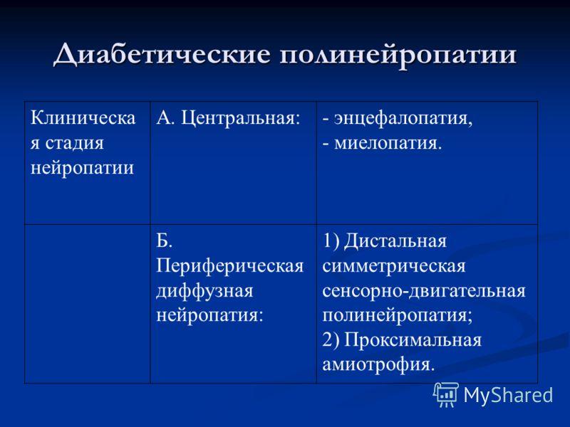 Диабетические полинейропатии Клиническа я стадия нейропатии А. Центральная:- энцефалопатия, - миелопатия. Б. Периферическая диффузная нейропатия: 1) Дистальная симметрическая сенсорно-двигательная полинейропатия; 2) Проксимальная амиотрофия.