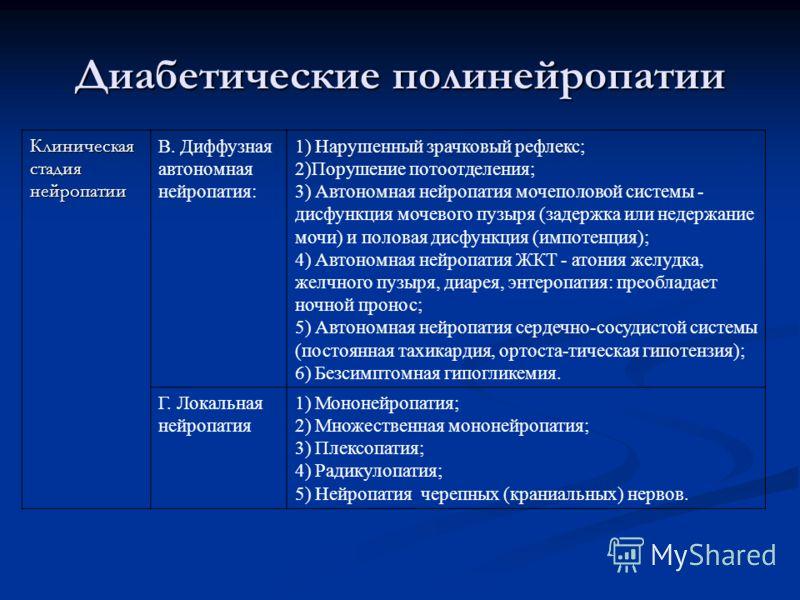 Диабетические полинейропатии Клиническая стадия нейропатии В. Диффузная автономная нейропатия: 1) Нарушенный зрачковый рефлекс; 2)Порушение потоотделения; 3) Автономная нейропатия мочеполовой системы - дисфункция мочевого пузыря (задержка или недержа