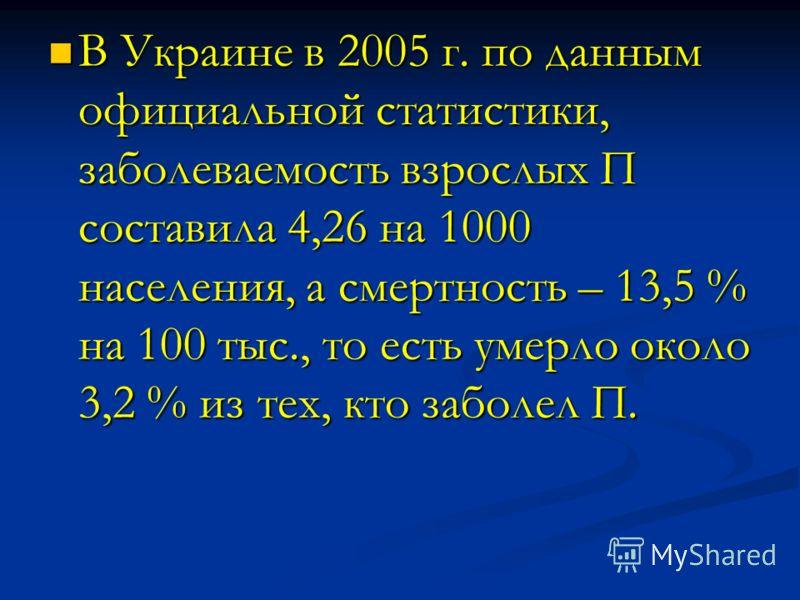 В Украине в 2005 г. по данным официальной статистики, заболеваемость взрослых П составила 4,26 на 1000 населения, а смертность – 13,5 % на 100 тыс., то есть умерло около 3,2 % из тех, кто заболел П. В Украине в 2005 г. по данным официальной статистик