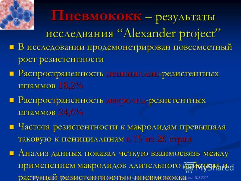 Пневмококк – результаты исследвания Alexander project В исследовании продемонстрирован повсеместный рост резистентности В исследовании продемонстрирован повсеместный рост резистентности Распространенность пенициллин-резистентных штаммов 18,2% Распрос