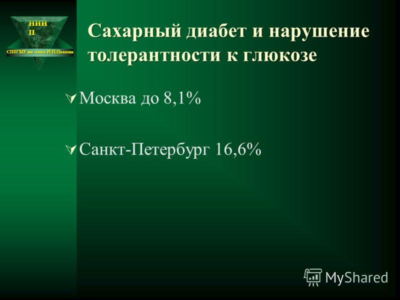 НИИ П СПбГМУ им. акад. И.П.Павлова Сахарный диабет и нарушение толерантности к глюкозе Москва до 8,1% Санкт-Петербург 16,6%