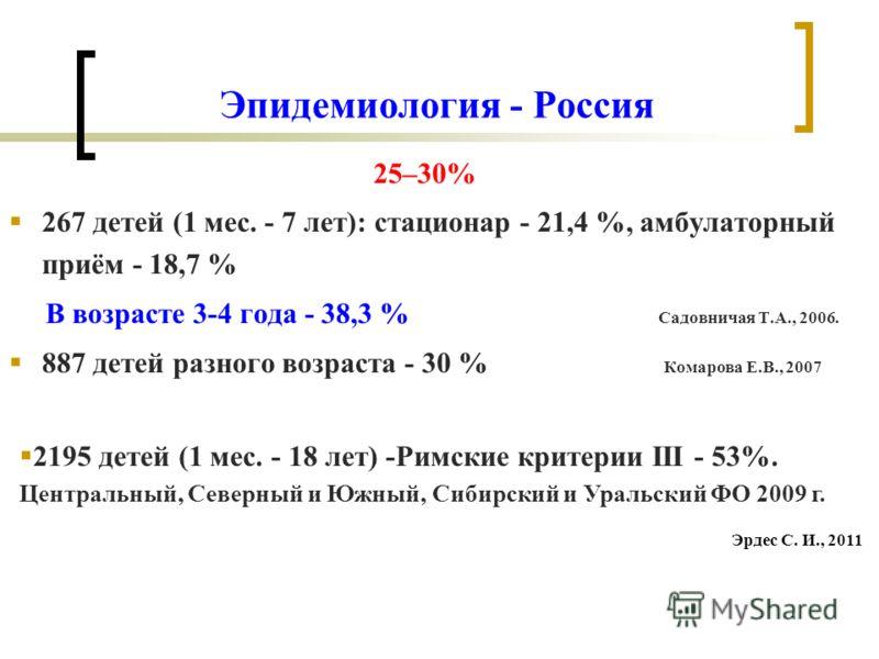 Эпидемиология - Россия 25–30% 267 детей (1 мес. - 7 лет): стационар - 21,4 %, амбулаторный приём - 18,7 % В возрасте 3-4 года - 38,3 % Садовничая Т.А., 2006. 887 детей разного возраста - 30 % Комарова Е.В., 2007 2195 детей (1 мес. - 18 лет) -Римские