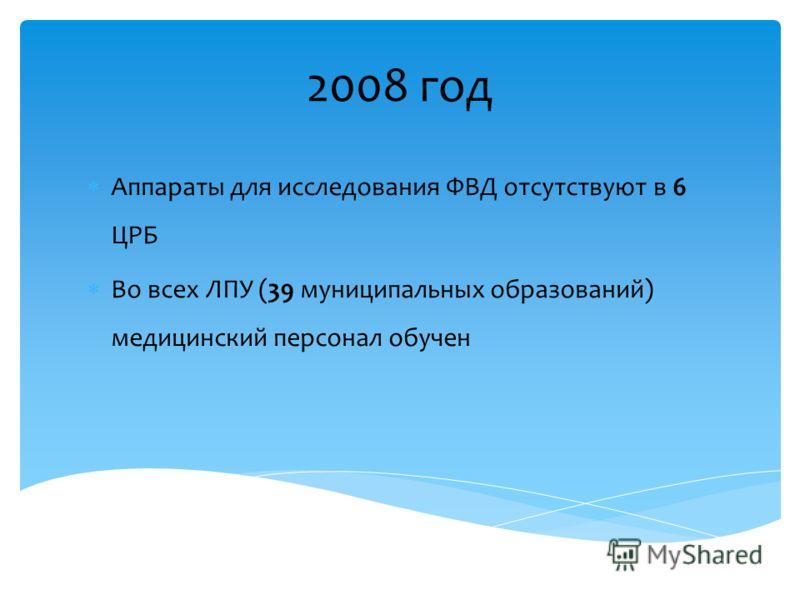 2008 год Аппараты для исследования ФВД отсутствуют в 6 ЦРБ Во всех ЛПУ (39 муниципальных образований) медицинский персонал обучен