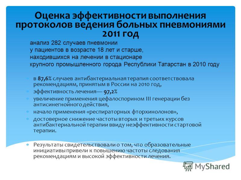 в 87,6% случаев антибактериальная терапия соответствовала рекомендациям, принятым в России на 2010 год, эффективность лечения 97,2% увеличение применения цефалоспорином III генерации без антисинегнойного действия, начало применения «респираторных фто