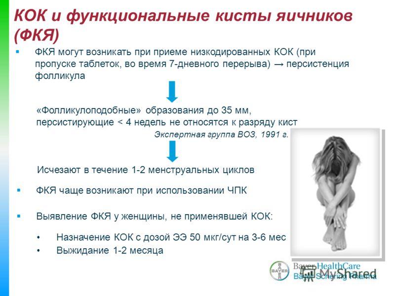 КОК и функциональные кисты яичников (ФКЯ) «Фолликулоподобные» образования до 35 мм, персистирующие < 4 недель не относятся к разряду кист Экспертная группа ВОЗ, 1991 г. Исчезают в течение 1-2 менструальных циклов ФКЯ могут возникать при приеме низкод