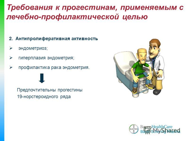 Требования к прогестинам, применяемым с лечебно-профилактической целью 2. Антипролиферативная активность эндометриоз; гиперплазия эндометрия; профилактика рака эндометрия. Предпочтительны прогестины 19-норстероидного ряда