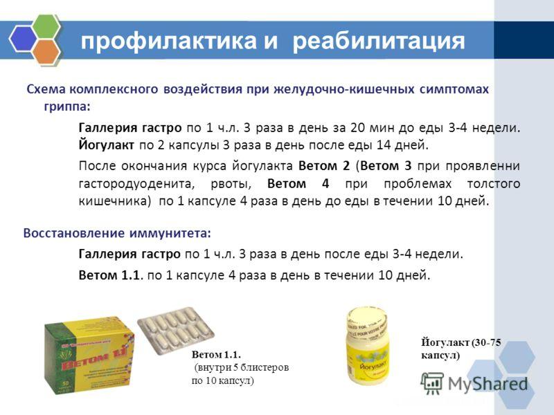 профилактика и реабилитация Схема комплексного воздействия при желудочно-кишечных симптомах гриппа: Галлерия гастро по 1 ч.л. 3 раза в день за 20 мин до еды 3-4 недели. Йогулакт по 2 капсулы 3 раза в день после еды 14 дней. После окончания курса йогу