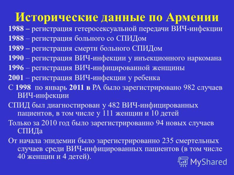 Исторические данные по Армении 1988 – регистрация гетеросексуальной передачи ВИЧ-инфекции 1988 – регистрация больного со СПИДом 1989 – регистрация смерти больного СПИДом 1990 – регистрация ВИЧ-инфекции у инъекционного наркомана 1996 – регистрация ВИЧ