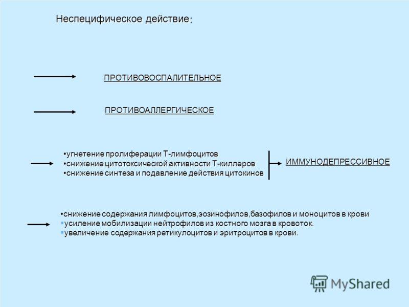 Неспецифическое действие: ПРОТИВОВОСПАЛИТЕЛЬНОЕ ПРОТИВОАЛЛЕРГИЧЕСКОЕ угнетение пролиферации Т-лимфоцитовугнетение пролиферации Т-лимфоцитов снижение цитотоксической активности Т-киллеровснижение цитотоксической активности Т-киллеров снижение синтеза