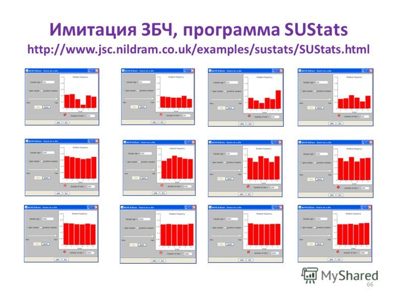 Имитация ЗБЧ, программа SUStats http://www.jsc.nildram.co.uk/examples/sustats/SUStats.html 66