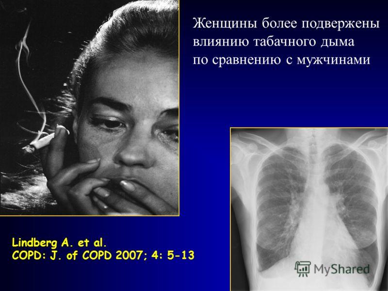 19 Женщины более подвержены влиянию табачного дыма по сравнению с мужчинами Lindberg A. et al. COPD: J. of COPD 2007; 4: 5-13