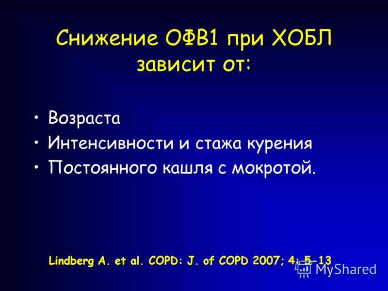 25 Снижение ОФВ1 при ХОБЛ зависит от: Возраста Интенсивности и стажа курения Постоянного кашля с мокротой. Lindberg A. et al. COPD: J. of COPD 2007; 4: 5-13