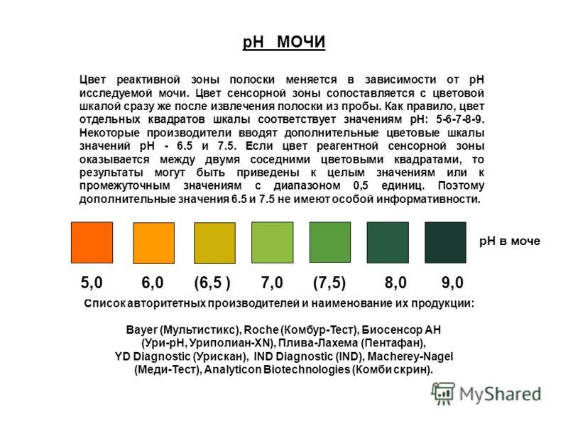 Цвет реактивной зоны полоски меняется в зависимости от рН исследуемой мочи. Цвет сенсорной зоны сопоставляется с цветовой шкалой сразу же после извлечения полоски из пробы. Как правило, цвет отдельных квадратов шкалы соответствует значениям рН: 5-6-7