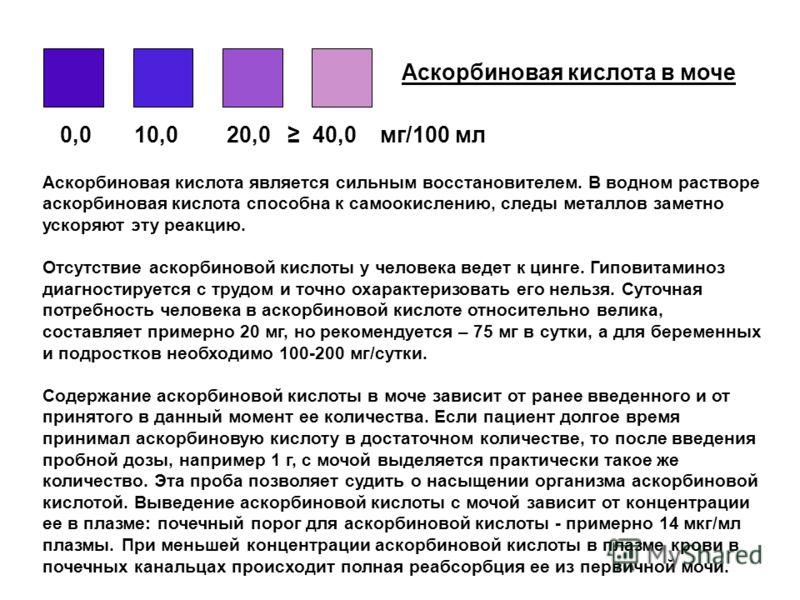 0,0 10,0 20,0 40,0 мг/100 мл Аскорбиновая кислота в моче Аскорбиновая кислота является сильным восстановителем. В водном растворе аскорбиновая кислота способна к самоокислению, следы металлов заметно ускоряют эту реакцию. Отсутствие аскорбиновой кисл
